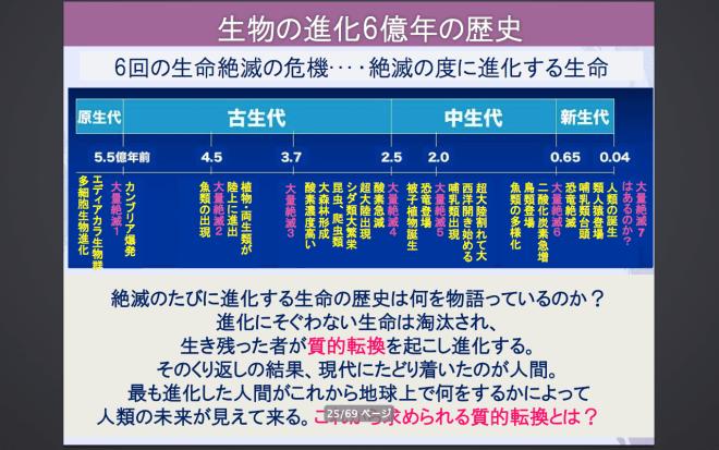 スクリーンショット 2015-12-08 0.47.36