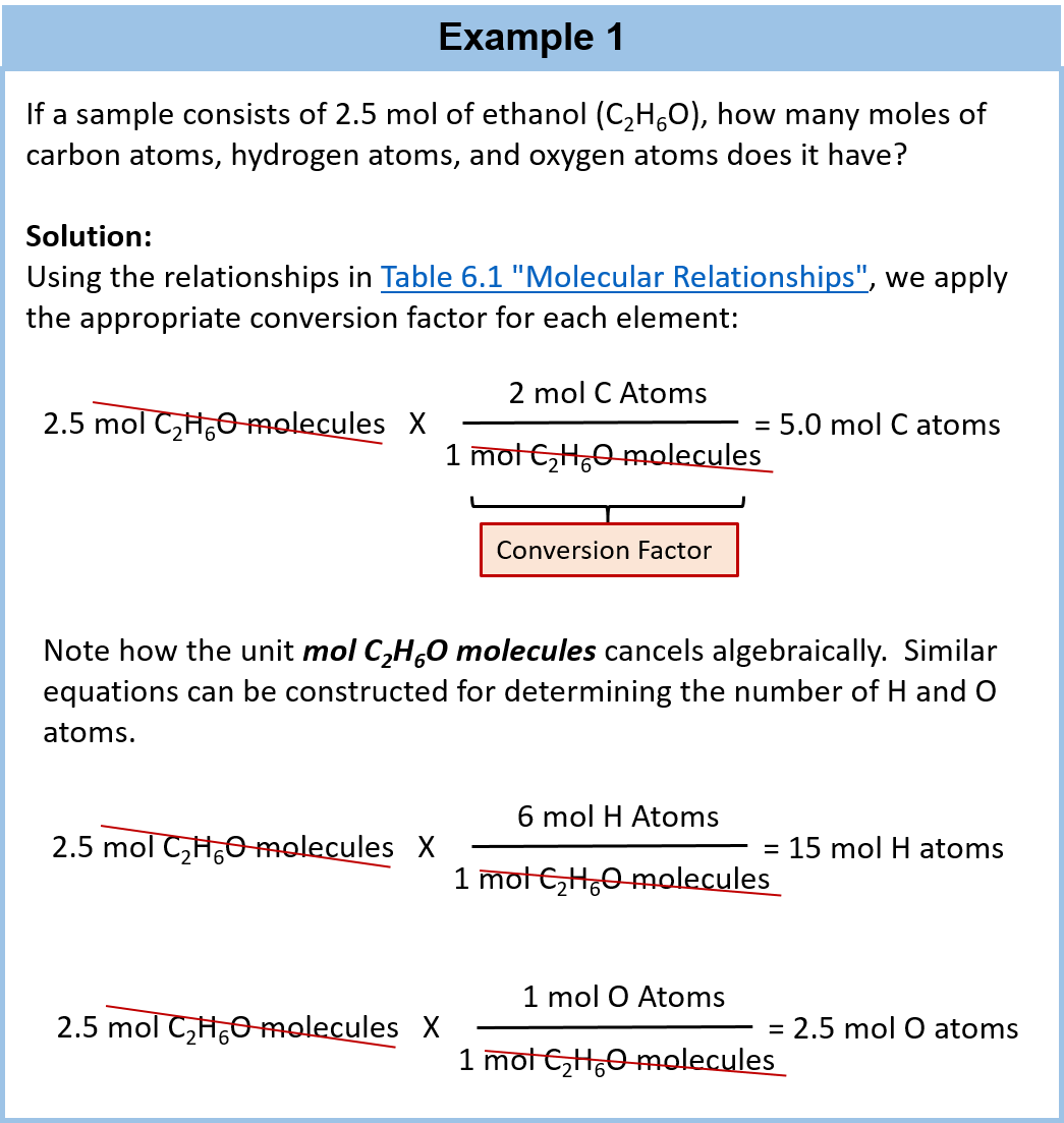 Chapter 6 Quantities In Chemical Reactions Chemistry
