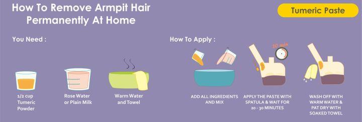 Honey Lemon Hair Remover