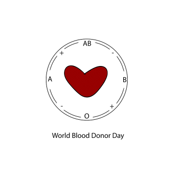 World Blood Donor Day. - Image of a red heart with a circle around it with the four blood types. - Text below image: World Blood Donor Day