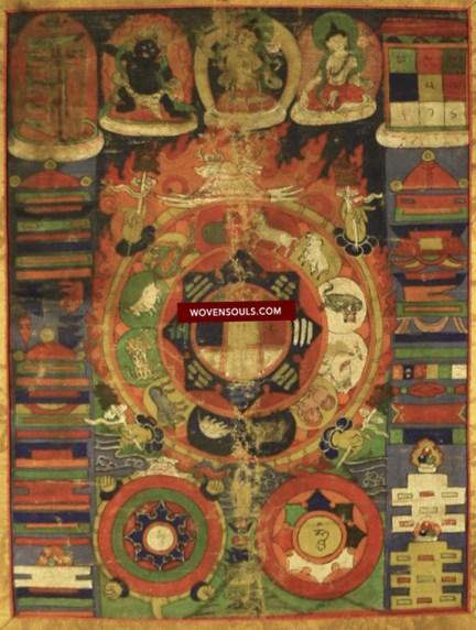 1228 a ANTIQUE TIBETAN ASTROLOGICAL CHART 15