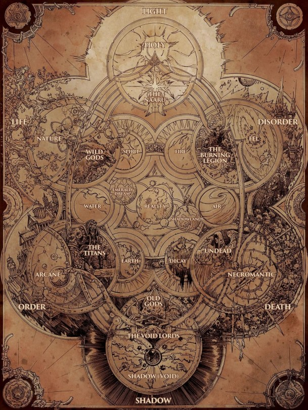 World of Warcraft Cosmology Chart in Color - Wowhead News