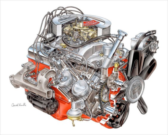 The 396ci Chevrolet Big Block Engine