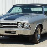 Incredible and Exciting 1969 Chevelle SS 396