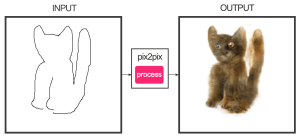 yet another edges2cats cat sketch to photo