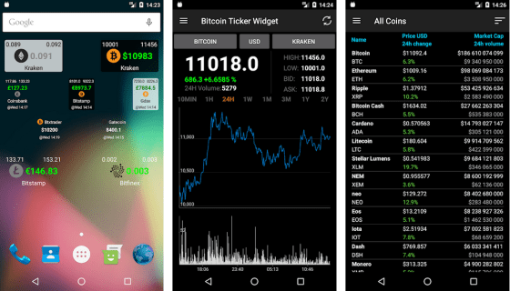 bitcoin android gadget and ios