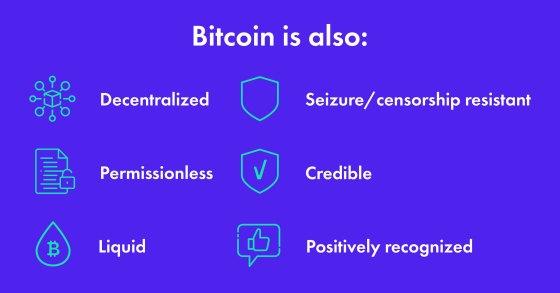 bitcoin property