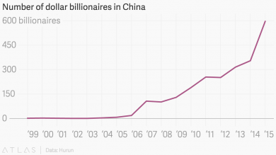 billion290116