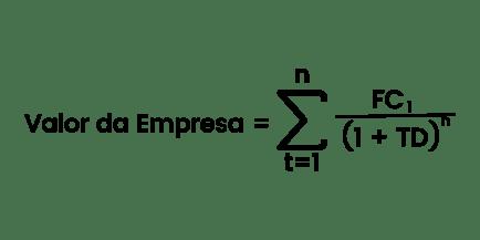fluxo-de-caixa-descontado-formula