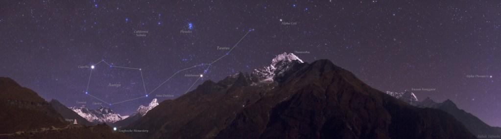 Group shot over Himalayas