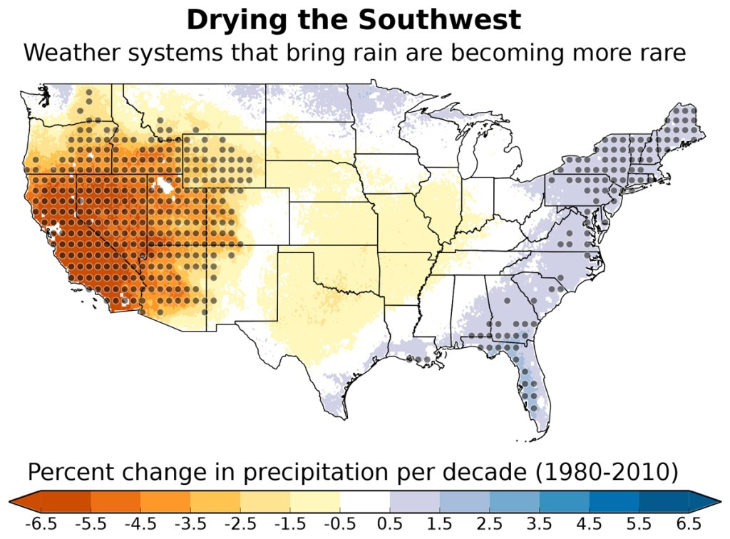 Weather systems that usually bring moisture to the U.S. Southwest are forming less often.