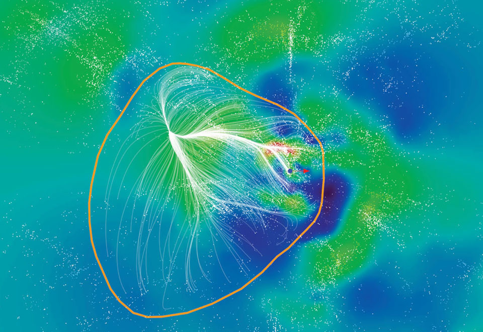 Laniakea: Our Home Supercluster of Galaxies -  It is not only one of the largest structures known -- it is our home. The just-identified Laniakea Supercluster of galaxies contains thousands of galaxies that includes our Milky Way Galaxy, the Local Group of galaxies, and the entire nearby Virgo Cluster of Galaxies.