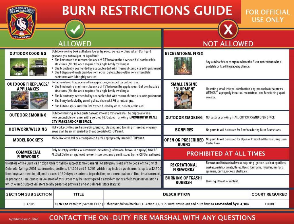 A guide to the Colorado Springs burn restrictions.