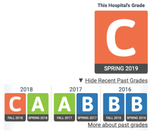 A graphic showing St. Mary Corwin Medical Center's grades over the past several years as given by Leapfrog Group.