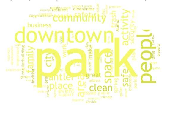 A word cloud made from responses to a survey about three historic parks in downtown Colorado Springs.