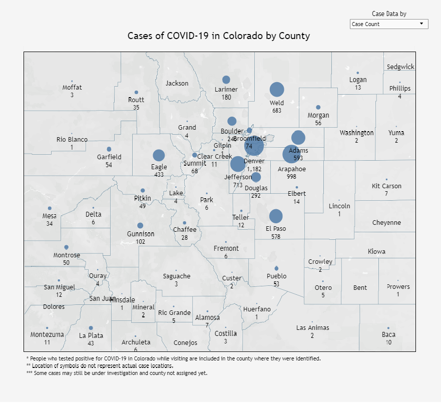 The latest data from the Colorado Department of Public Health and Environment shows almost 7,000 cases of COVID-19 in the state.