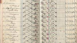 A page from a 1923 gradebook. (Shelly/Flickr)