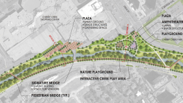 A portion of a concept plan for Cherry Creek. (Architerra Group/The Greenway Foundation/Cherry Creek Area Business Alliance)