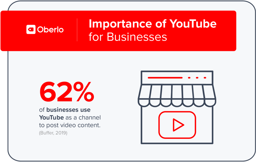 Youtube for Businesses