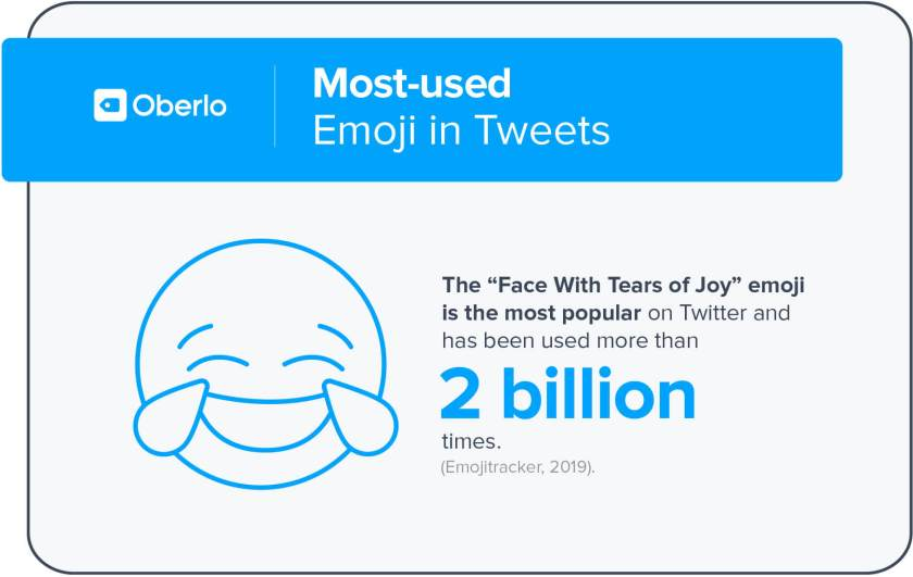 most used twitter emoji