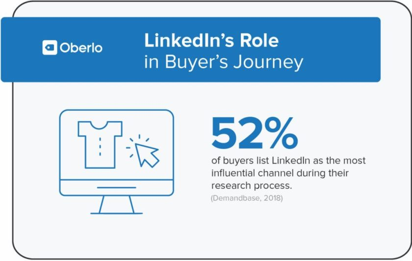linkedin for buyers