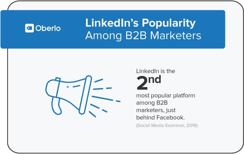 linkedin popularity for b2b