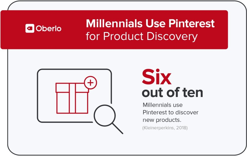 Pinterest Usage for Product Discovery