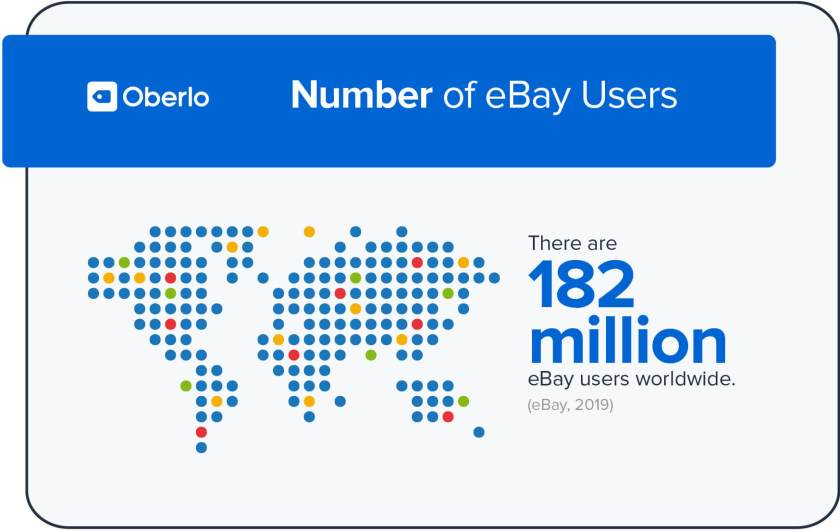 number of ebay users