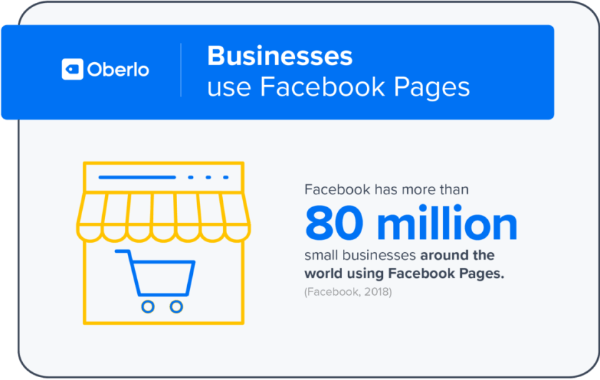 business use facebook