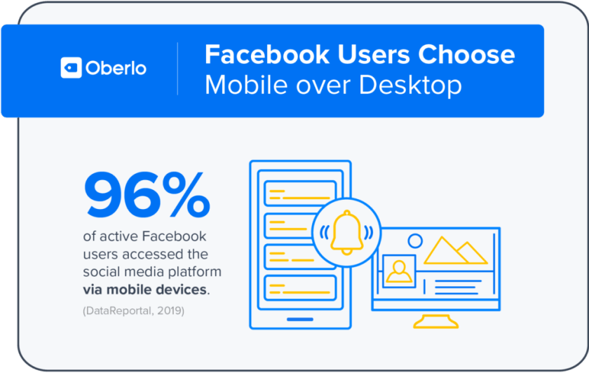 facebook mobile users vs desktop