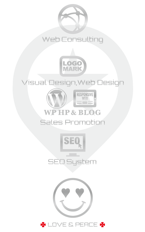 solution_chart1_toruchang-design.com【TORU CHANG DESIGN】WordPressブログ・ホームページの作り方|WordPress初心者・HPリニューアル|ネット集客・Google/SEO対策|iphone・スマホ対応・レスポンシブ|Webデザイン・HP制作