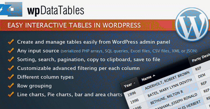How to Add Tables to WordPress Posts and Pages (4 Plugins Pros & Cons)
