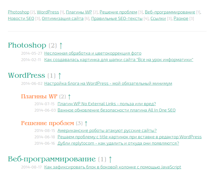WordPress HTML Sitemap using Hierarchical HTML Sitemap