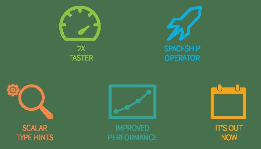 PHP 7 Performance Improvements