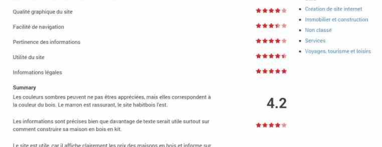 Capture d'écran d'un fiche de Ref Annuaire utilisant le plugin WP Review traduit en français par www.wp-traduction.com