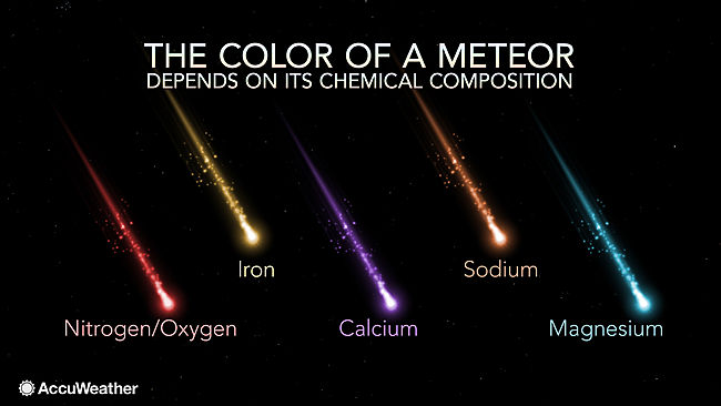 650x366_12091958_meteor-colors-hd