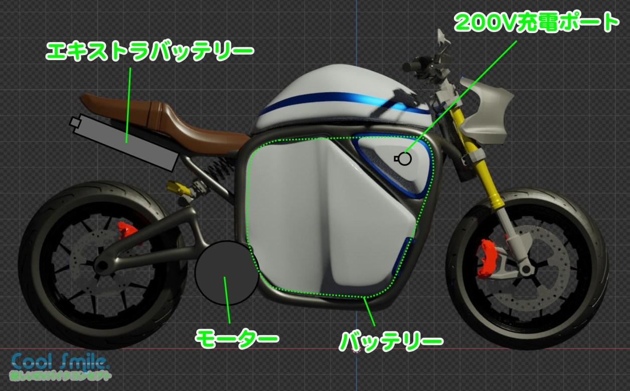 EVバイクコンセプトこれがいい