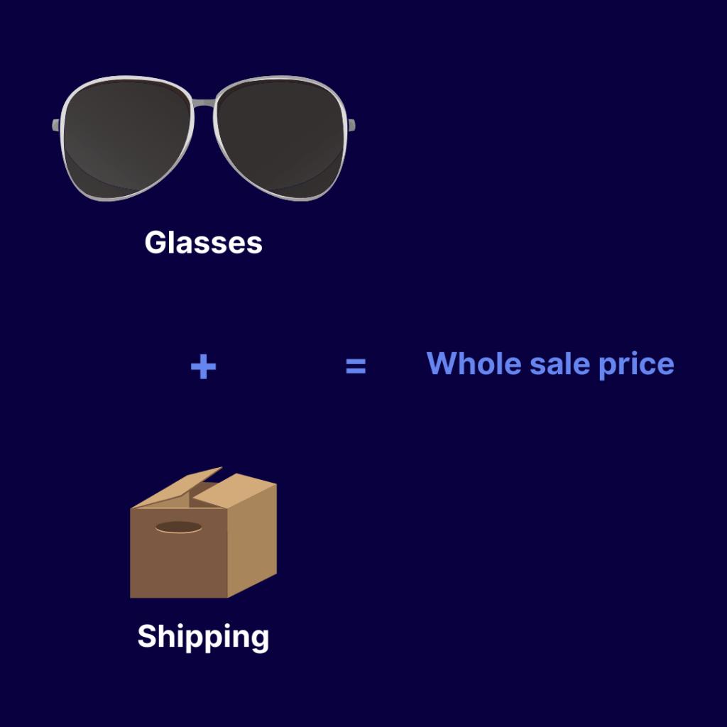 Make money online pricing