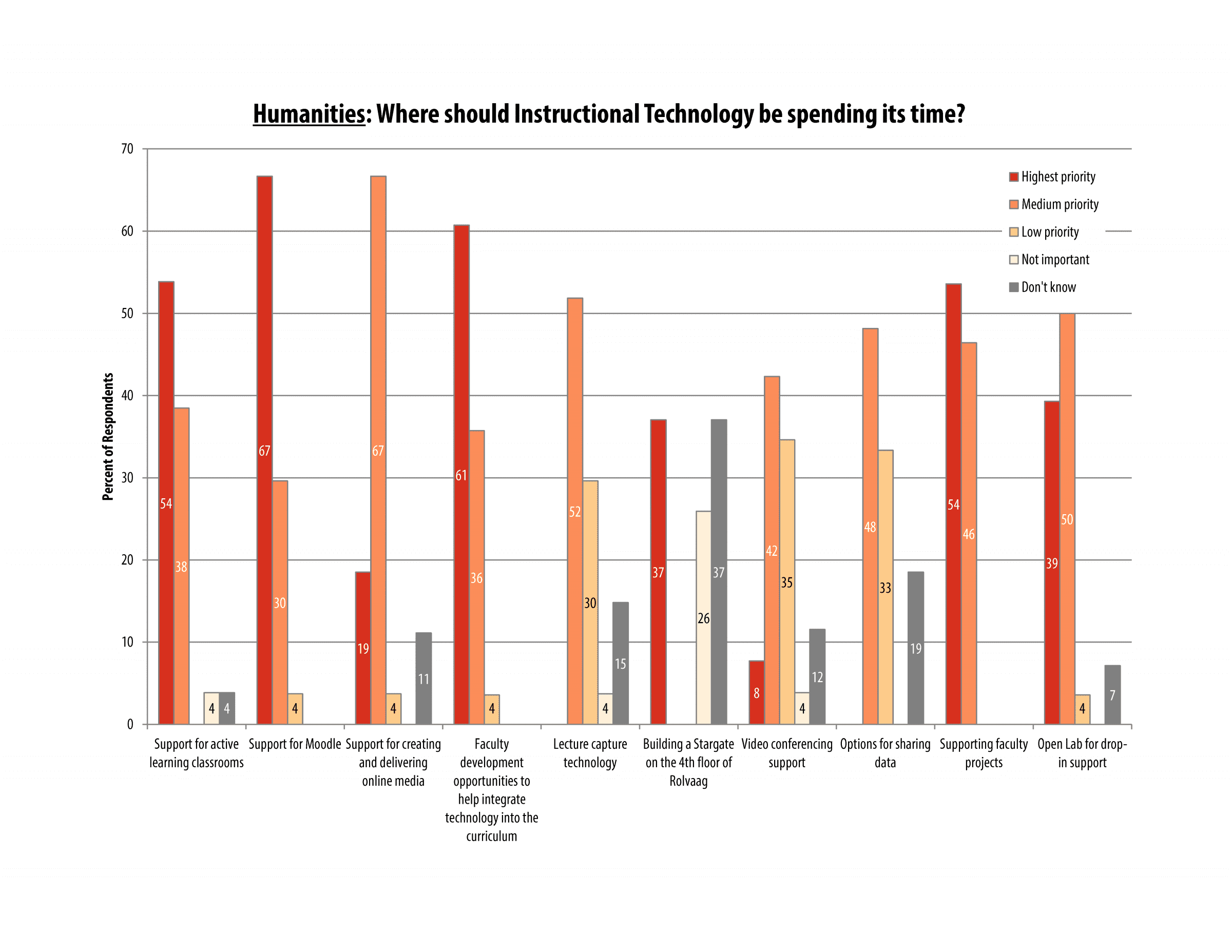 itech_survey_2016_humanities_page_03