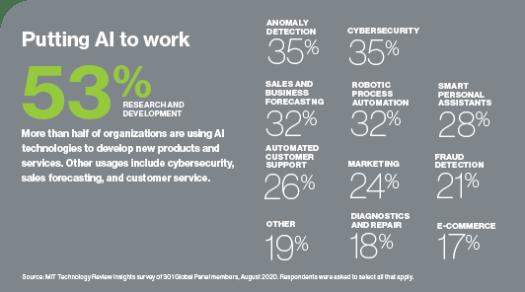 A new horizon: Expanding the AI landscape 2