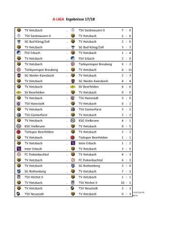 Statistik zur Saison 17/18