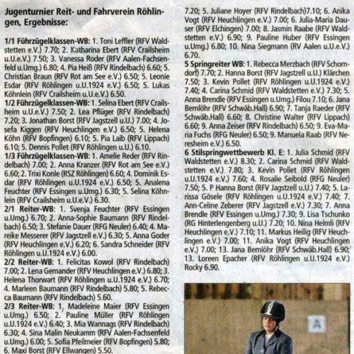 Gmuender Tagespost vom 29.09.2009