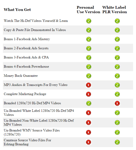 wp2fp version comparison table image