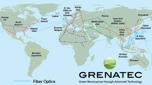 A 100 trillion global energy internet by 2050 grenatec existing proposals for cross border electricity interconections will over time merge gumiabroncs Image collections