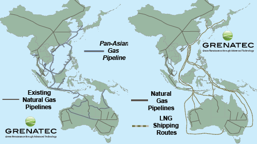 A Pan-Asian Gas Pipeline (at left, above) provides Asia a much longer, lasting, flexible, economically-valuable energy infrastructure than single-generation, greenhouse gas- intensive Liquid Natural Gas