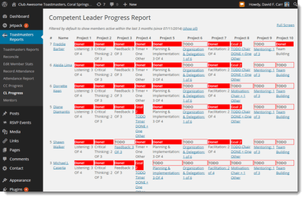 The Competent Leader report shows which projects a member has completed and where the gaps are.