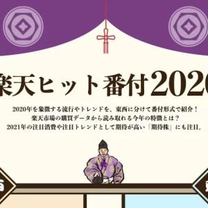 楽天市場 ヒット番付 2020