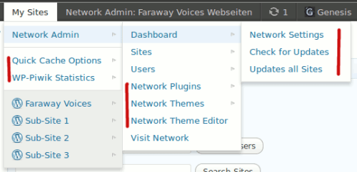Multisite Toolbar Additions