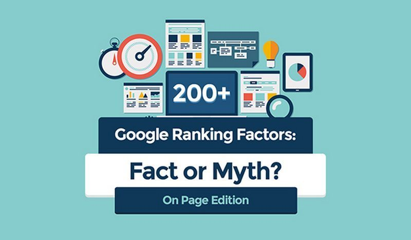 WordPress SEO Tutorial: 200+ Google Ranking Factors