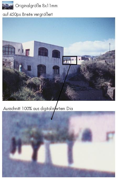 Bild von digitalisiertem Minox 8x11 Negativ